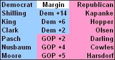 wisconsin-recall-polls-all