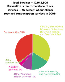 Source Planned Pahood 2008 9 Annual Report