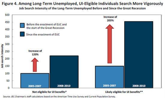 UI job search graph