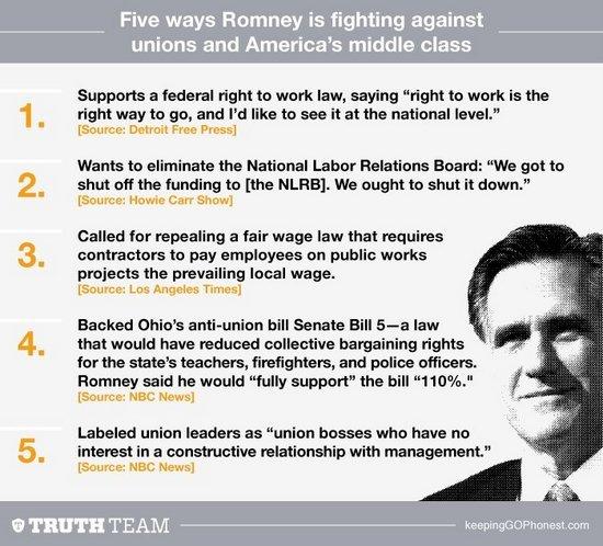 Romney hates unions