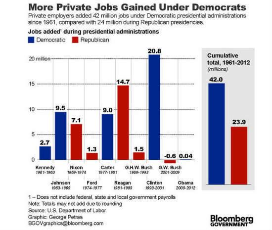 Chart: Is Biden the Democrat's Trump Card for 2020? | Statista |Democratic Graphs