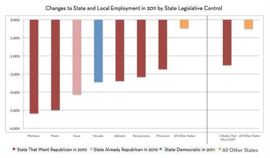 public sector job losses