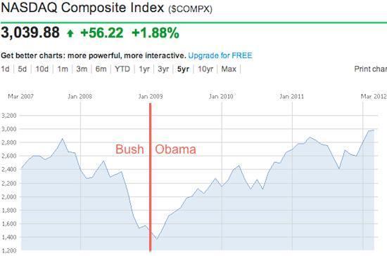 NASDAQ_3-13.jpg