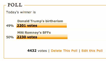 Daily Kos web poll: Romney 2230 votes, Trump 2201 votes