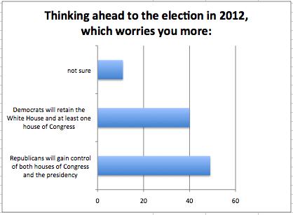Bloomberg poll, June 17-20