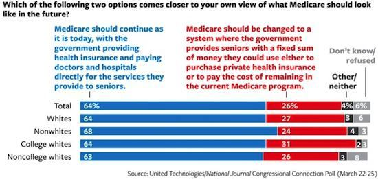 NJ Medicare poll