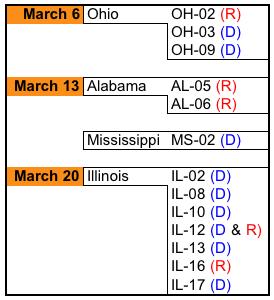 March 2012 Primaries