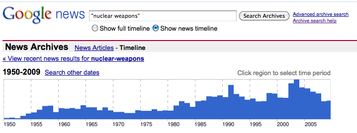 "Google News archive search on ""nuclear weapons"", from 1950-2009"